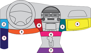 location of car obd dtc port