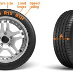 When It Comes To Rubbers, Here's Why Size Matters (Tyres)