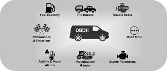 obd-faq-frequently-asked-questions