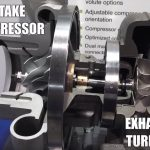 Turbochargers vs Superchargers – Which Is Better?