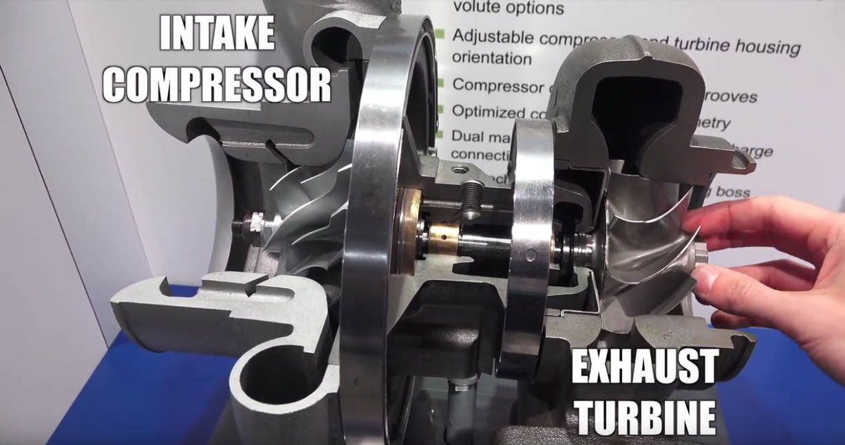 a comparison of superchargers and turbochargers What's the difference between a turbocharger and a  many after-market parts companies also sell turbochargers and superchargers so weekend mechanics can.