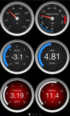 obd-software-monitoring-gauges