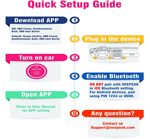 OBD2 Bluetooth Adapters p21