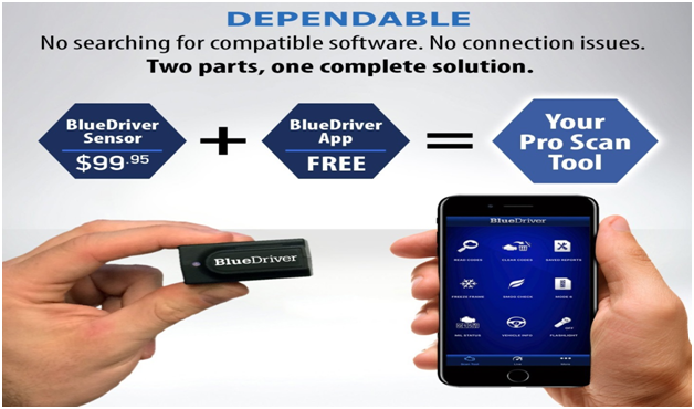 OBD2 Bluetooth Adapters p3