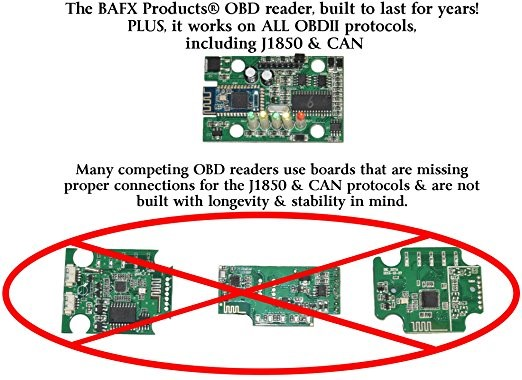 BAFX-OBD2-Bluetooth-Adapter-Scanner-obd-diagnosis-tool-2