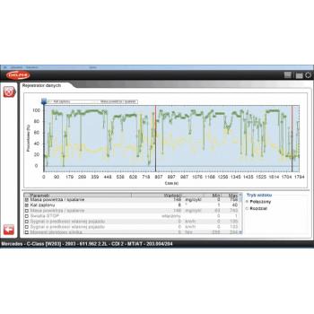 Multidiag PRO (OBD Scanner / Reader for OBD2 Vehicles): ORIGINAL Diagnostic Scan Tool