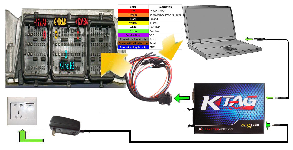 KTag Chiptuning Kit: Alientech K-Tag Chip Tuning for Car/Engine Remapping & Programming